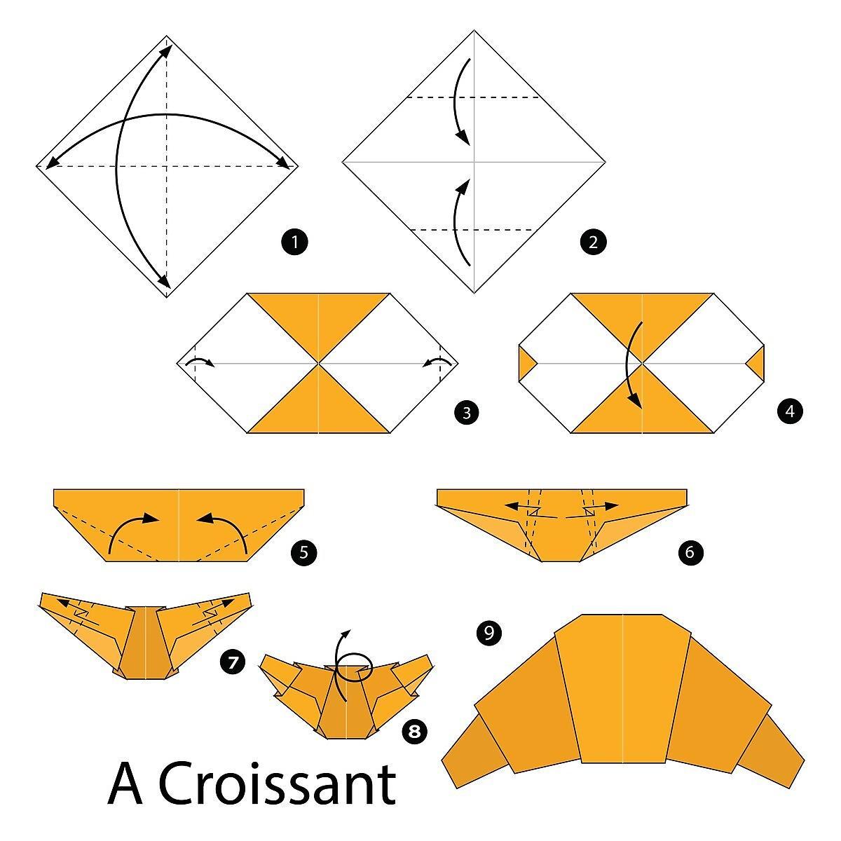 jak skleić rogaliki z francuskiego ciasta (croissanty krok po kroku)