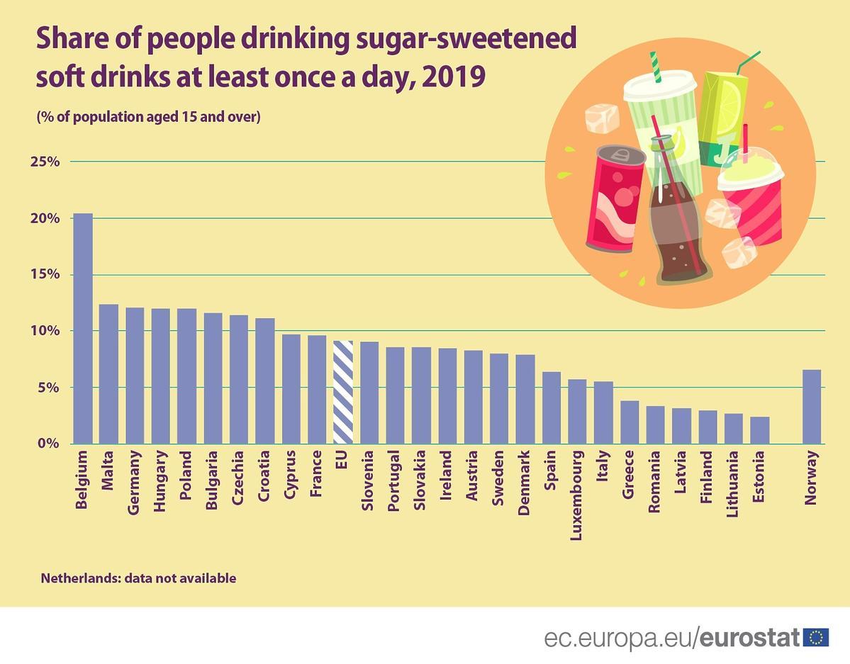 Polska w niechlubnej czołówce europejskiego rankingu. Tych napojów spożywamy najwięcej